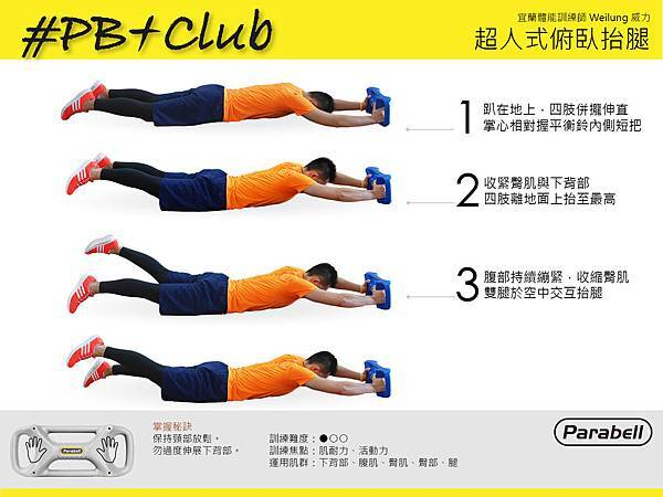 ‎‎#23 超人式俯臥抬腿  Parabell  Prone Leg Lift Alternated