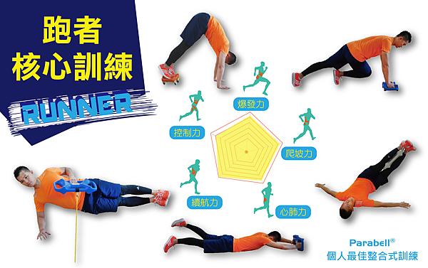 跑者核心訓練