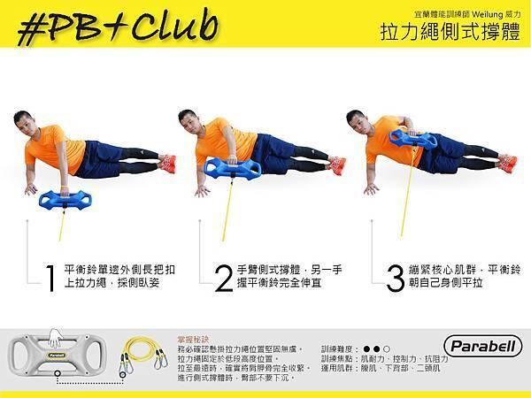 #31 拉力繩側式撐體 Side plank With Resistance Tube