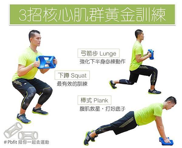 Parabell平衡鈴核心肌群訓練
