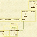 layton-mask-map-pass