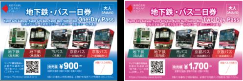 京都地下鐵巴士一二日.png