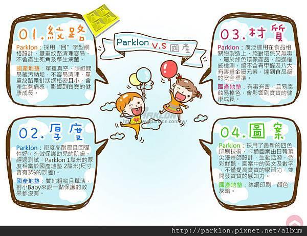 04 Parklon 帕龍 原廠VS國產