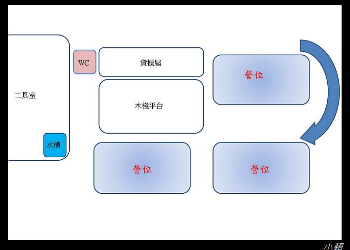 20150516新竹尖石樂福親子農場平面圖.jpg