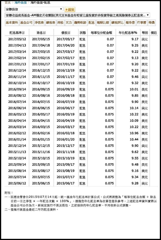 安聯收益成長基金-AM穩定月收類股(美元)(本基金有相當比重投資於非投資等級之...s (USD)-安聯投信-配息資料-FundDJ基智網-MoneyDJ理財網.jpg