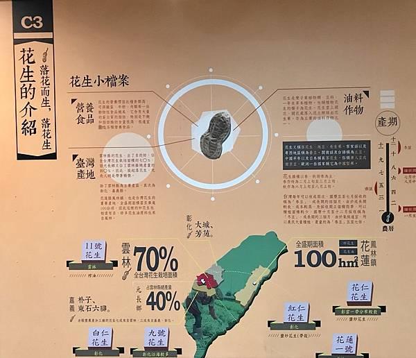 余順豐花生觀光工廠b.jpg
