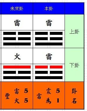 2014.12.17修上房屋買賣困擾卦2