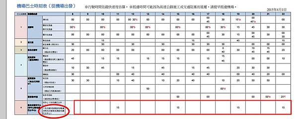 中文時刻表