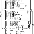 佛教三界天人表.jpg