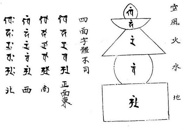 五輪塔種子字.jpg