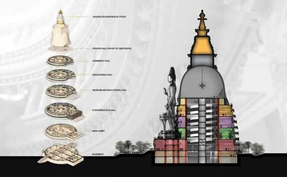 蒙古彌勒大佛計劃10.jpg