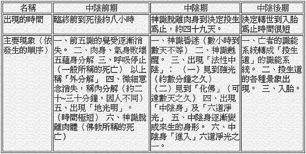 中陰現象.jpg