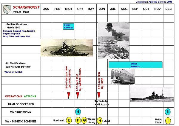 scharnhorst1940.jpg