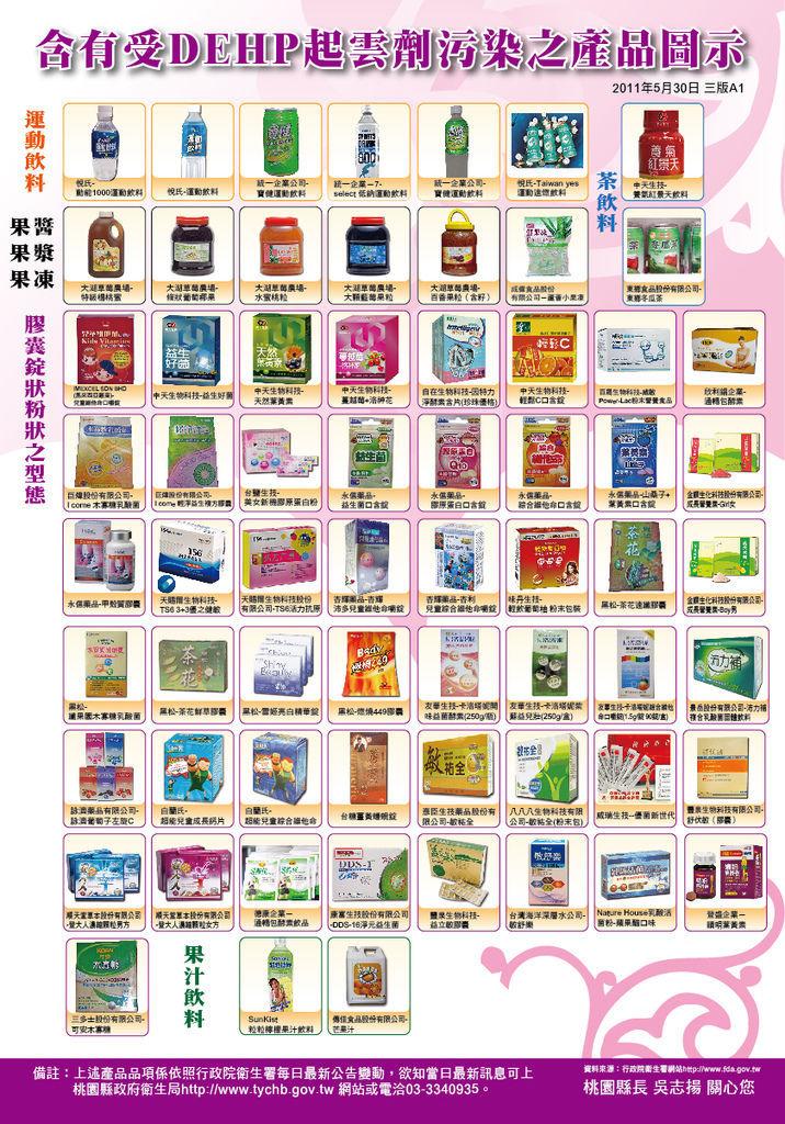 受DEHP汙染的商品圖示一覽