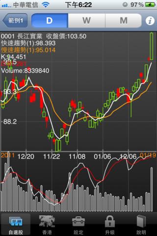 2314-2-xiang-gang-gu-piao-trend