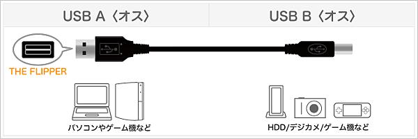 ufc-ab-2-bk-應用圖2