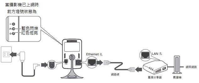 PCI_cs-w06n簡單設定網路攝影機