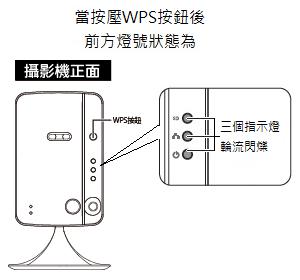 久森雲端網路攝影機無線安裝