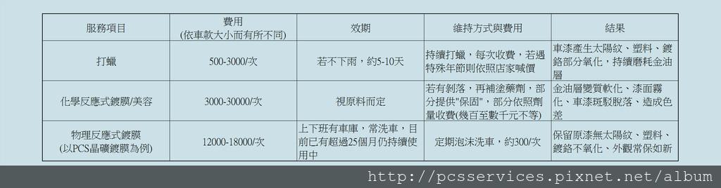 %E6%AF%94%E8%BC%83%E8%A1%A8%E6%A0%BC.jpg
