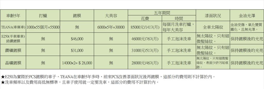 費用比較表.jpg