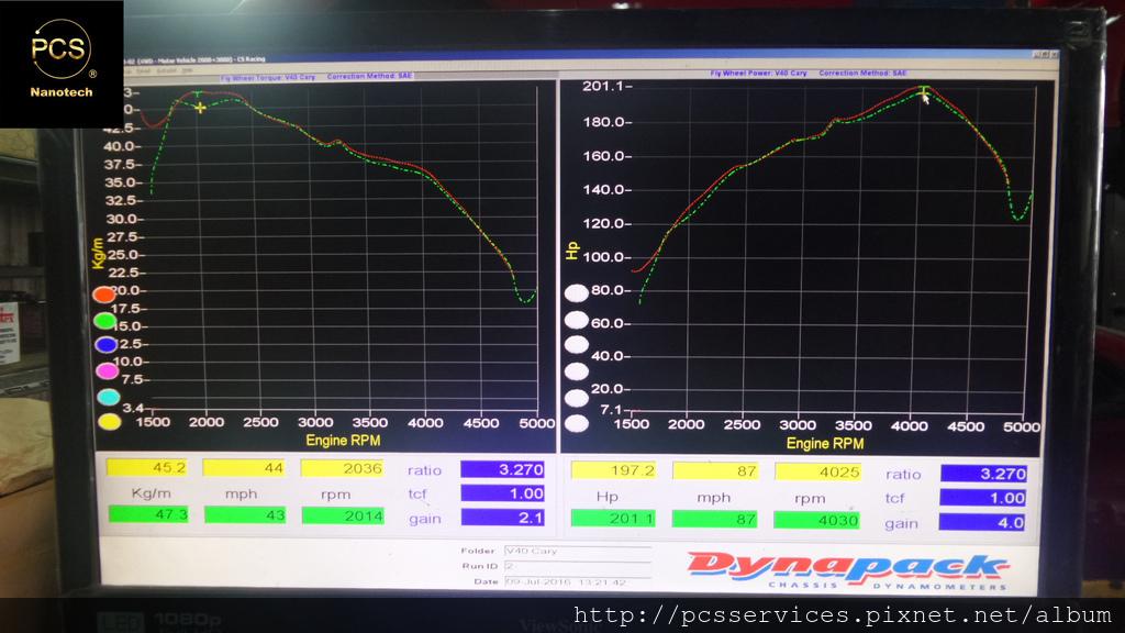 0715_基礎版引擎鍍膜後與鍍膜前馬力機實測數據.jpg