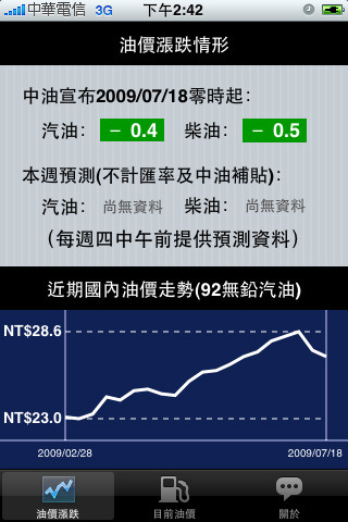 TaiwanGO01.jpg