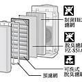 FU_W53CX濾網結構.jpg