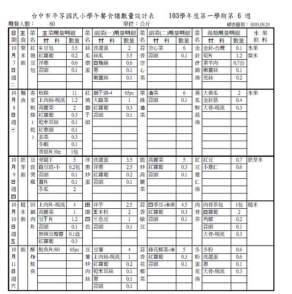 第6週1007(菜單).png