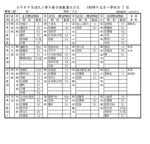 第7週1012(菜單).png
