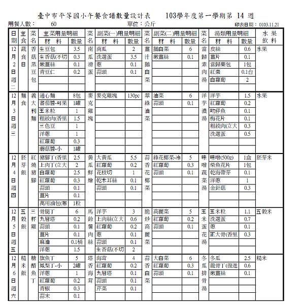第14週1202(菜單).png
