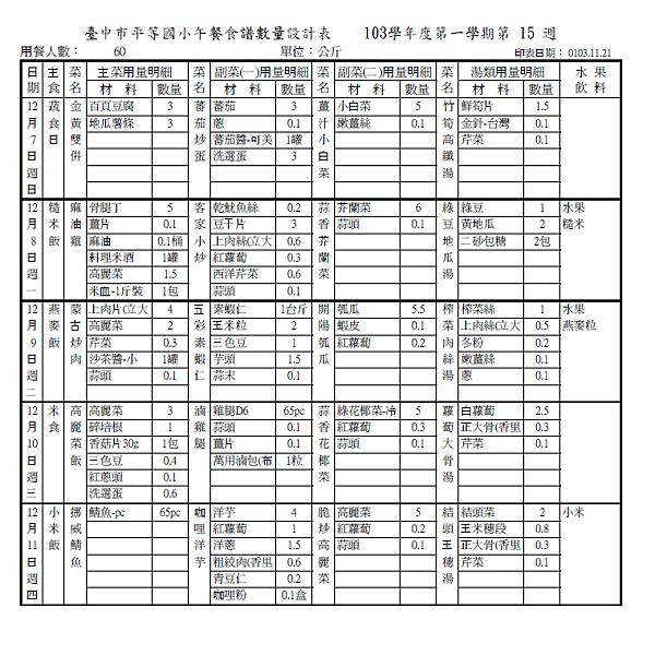 第15週1207(菜單).png