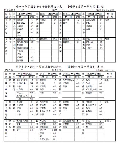 第18週1230(菜單).png