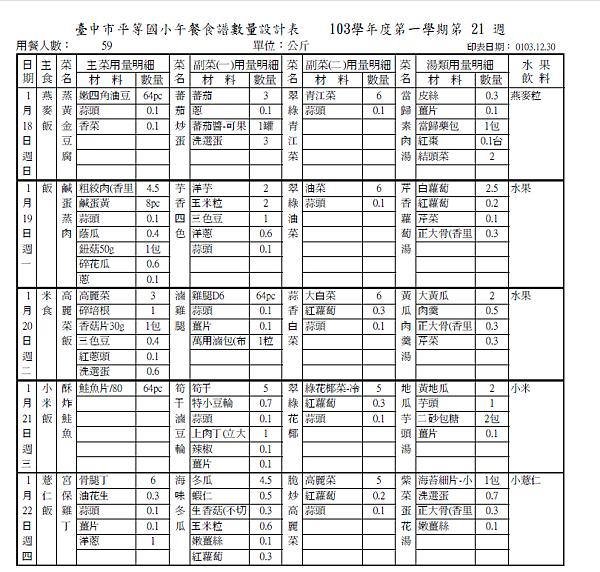 第21週0118(菜單).png