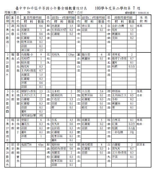 0324(菜單).png