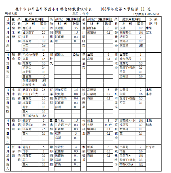 0421(菜單).png