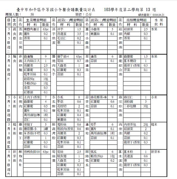 0505(菜單).png