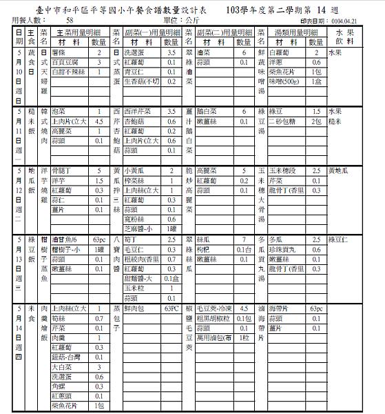 0510(菜單).png