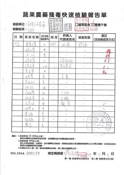 104-11-10 臺中市和平區平等國民小學  午餐農藥檢驗證明 (2)
