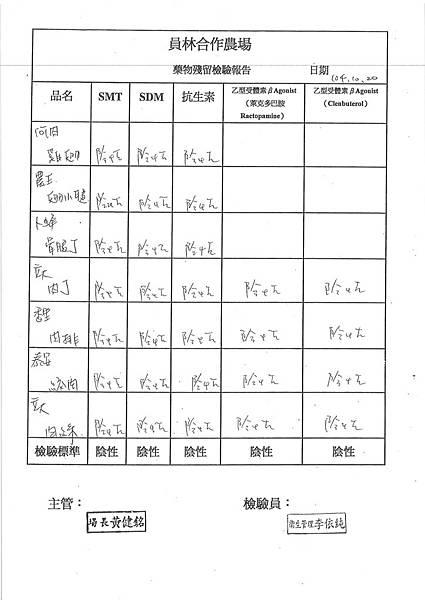 藥物殘留檢驗報告 (1)