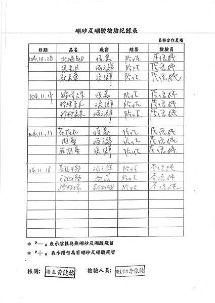 藥物殘留檢驗報告 (11)