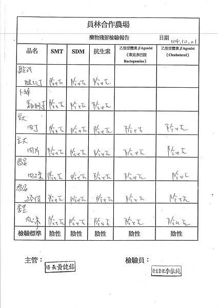 藥物殘留檢驗報告 (2)
