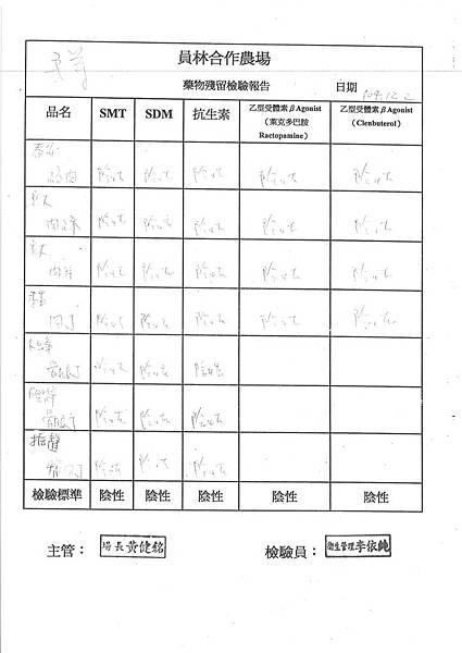 農藥檢驗報告 (4)