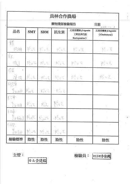 農藥檢驗報告(5)