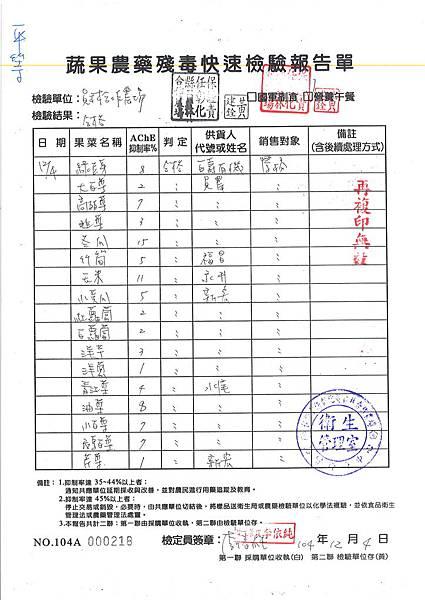 農藥檢驗報告 (1)