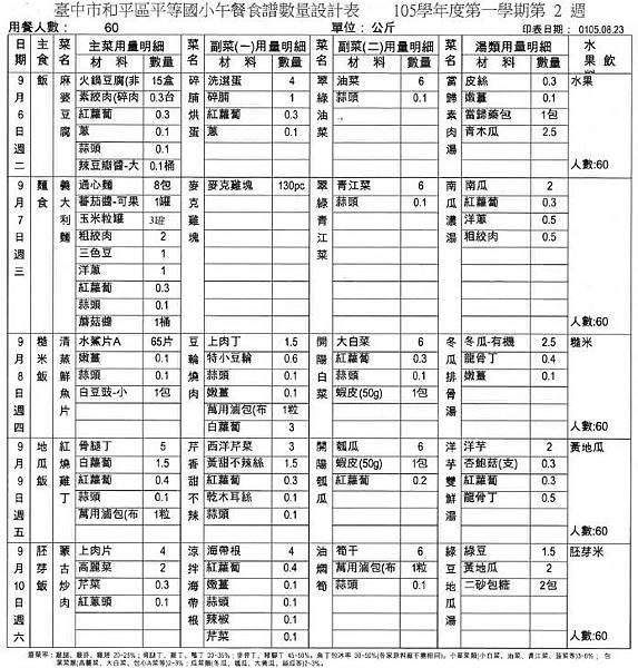 105-1-2 午餐食譜數量設計表.JPG