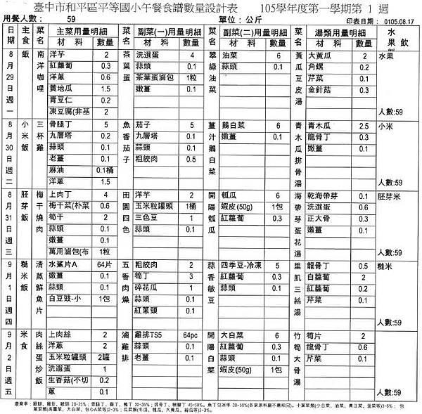105-1-1 午餐食譜數量設計表.JPG