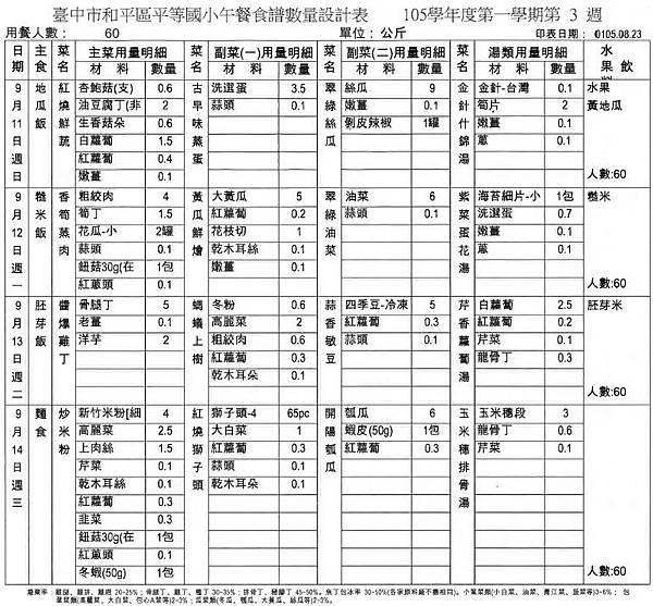 105-1-3 午餐食譜數量設計表.JPG