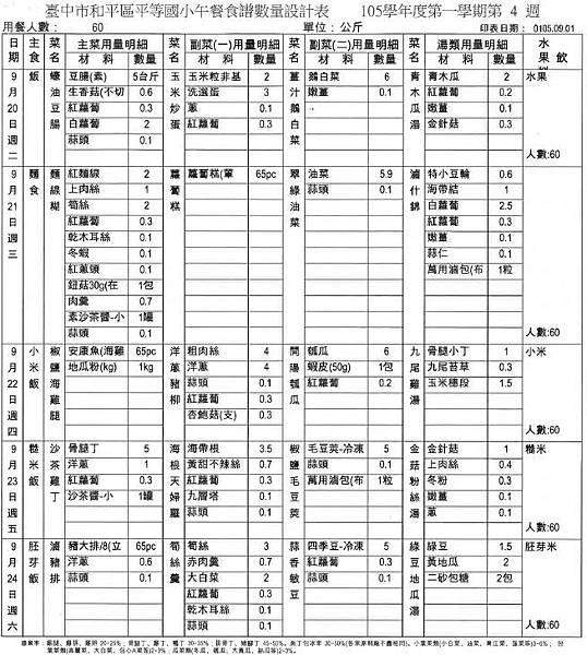 105-1-4 午餐食譜數量設計表.JPG