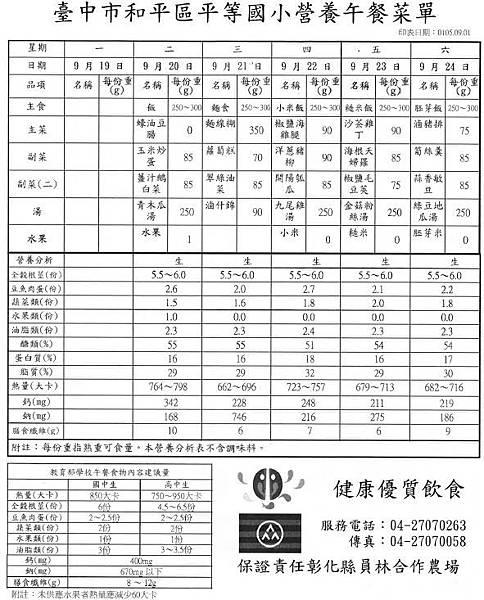 105-1-4 營養午餐菜單.JPG