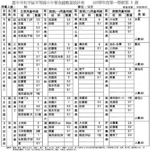 105-1-5 午餐食譜數量設計表.JPG